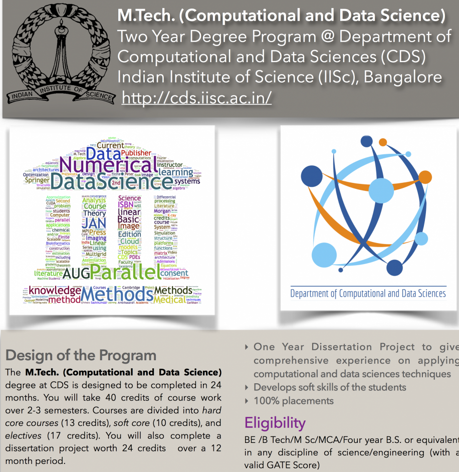 Irsc Academic Calendar 2022.News Page 8 Department Of Computational And Data Sciences